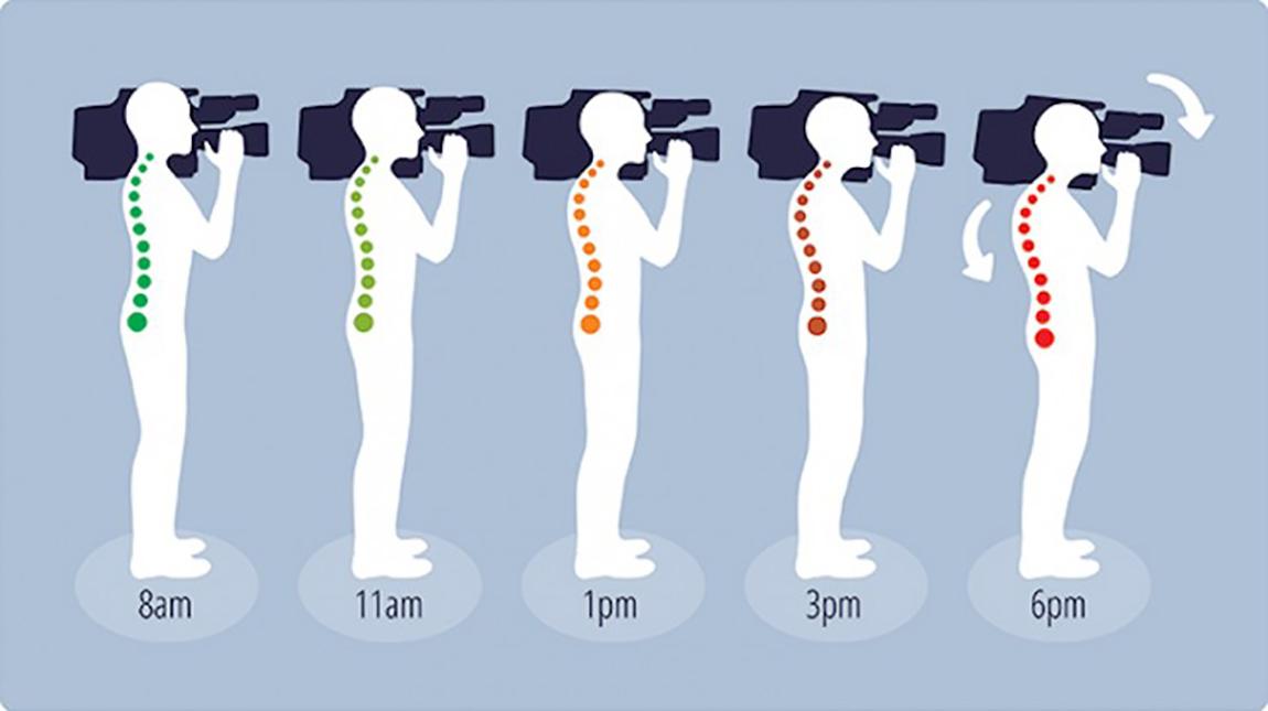 هل هنالك خطر على صحتك بكونك مصور فيديو